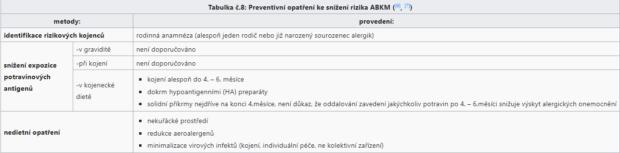 Tabulka č.8: Preventivní opatření ke snížení rizika ABKM
